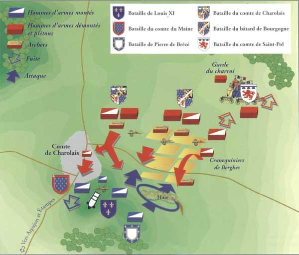 Битва при Монлери, военная история