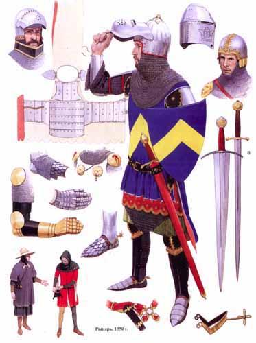 English_Knight, военная история, оружие, древнее вооружение