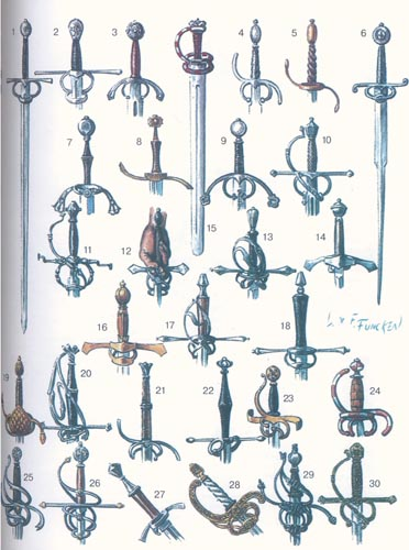 Древнее вооружение, оружие, обмундирование