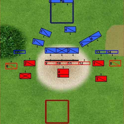 Битва под Никополем, военная история, варгейм, игра в солдатики