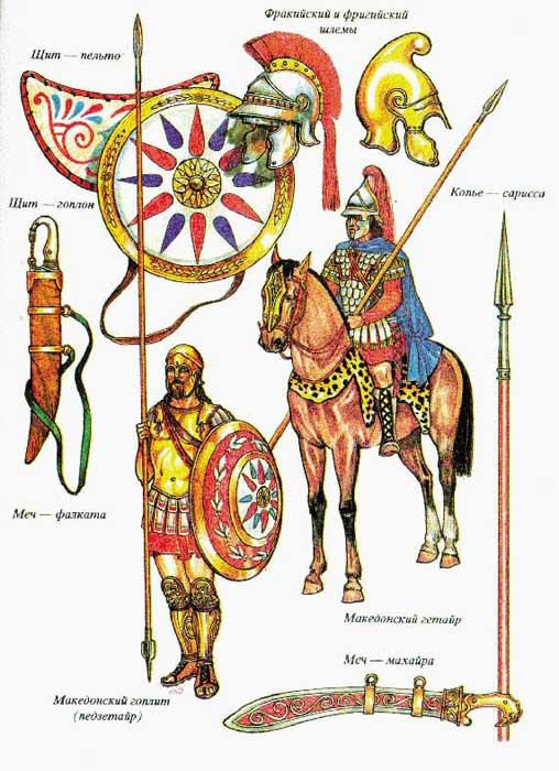 Армия Александра Македонского