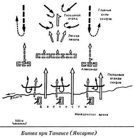Битва при Танаис (Яксарте)