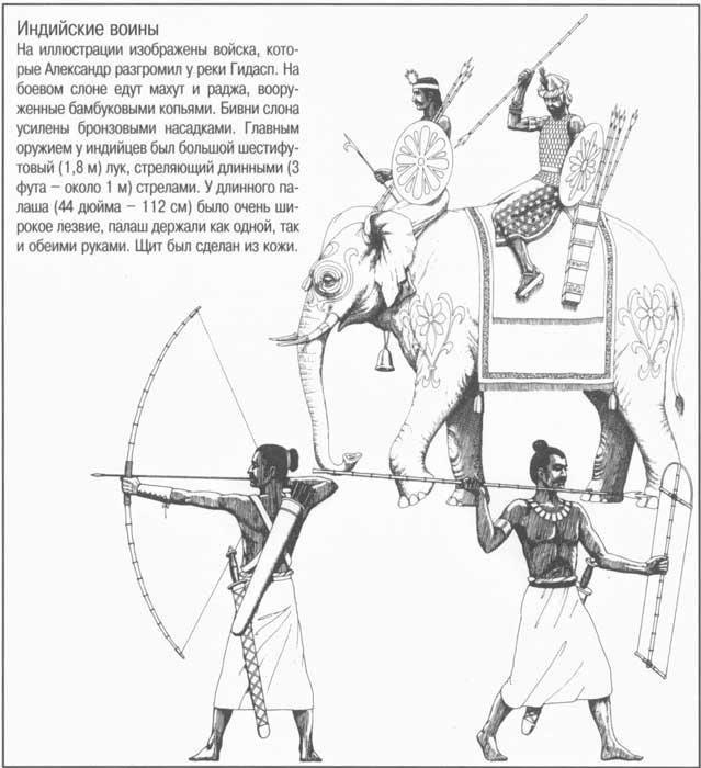 Индийские воины
