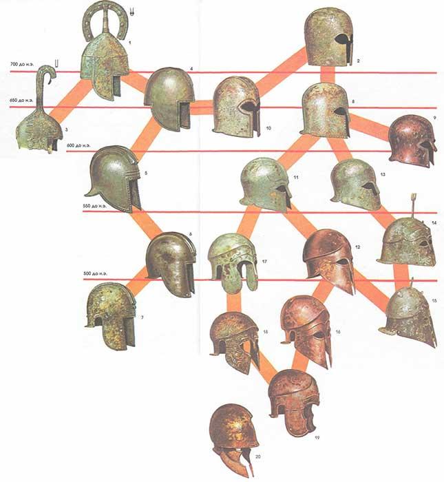 В 5 в. коринфский шлем
