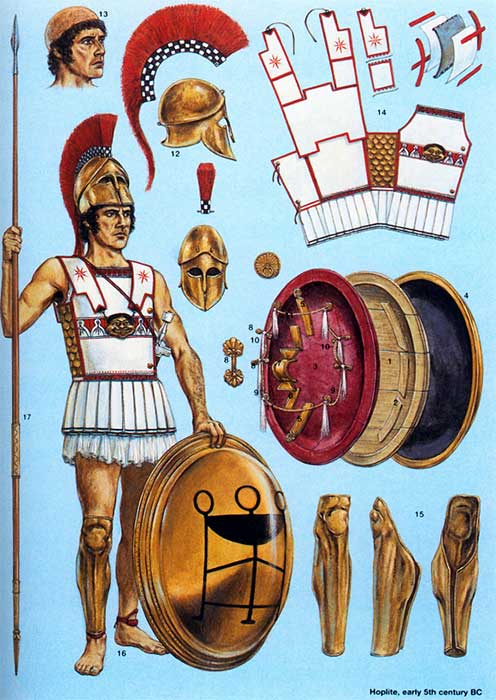 Ancient roman warrior symbols