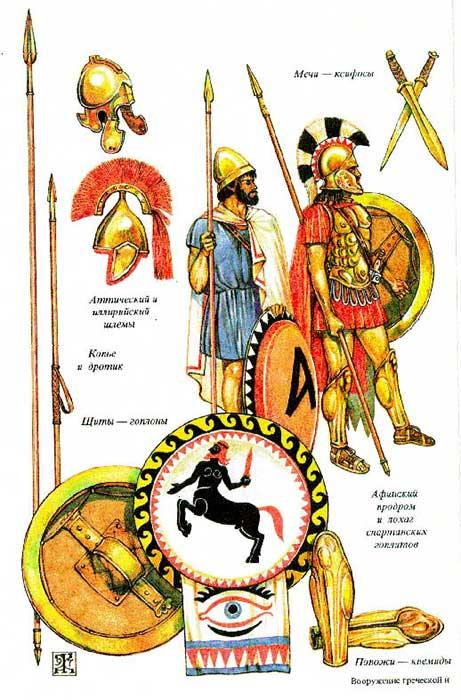 древнее вооружение гоплитов