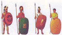 Римская армия Сервия Туллия