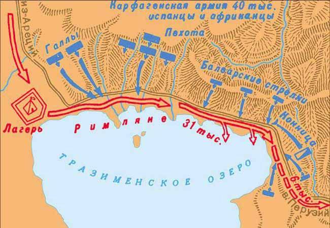 Битва при Тразименском озере