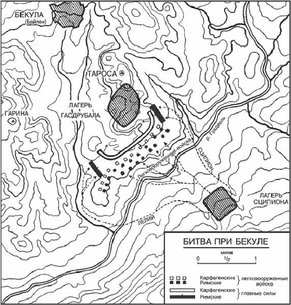 Битва при Бекуле