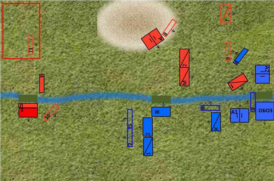 Настольный варгейм - битва при Форново