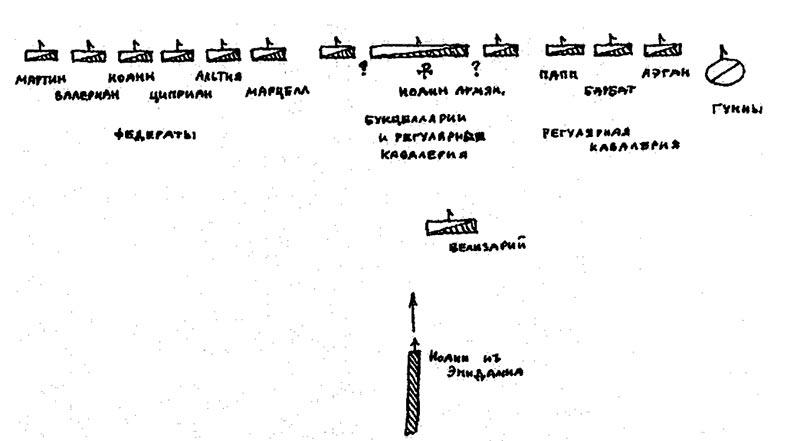 Расстановка византийцев в битве у Трикамара, 533 г.