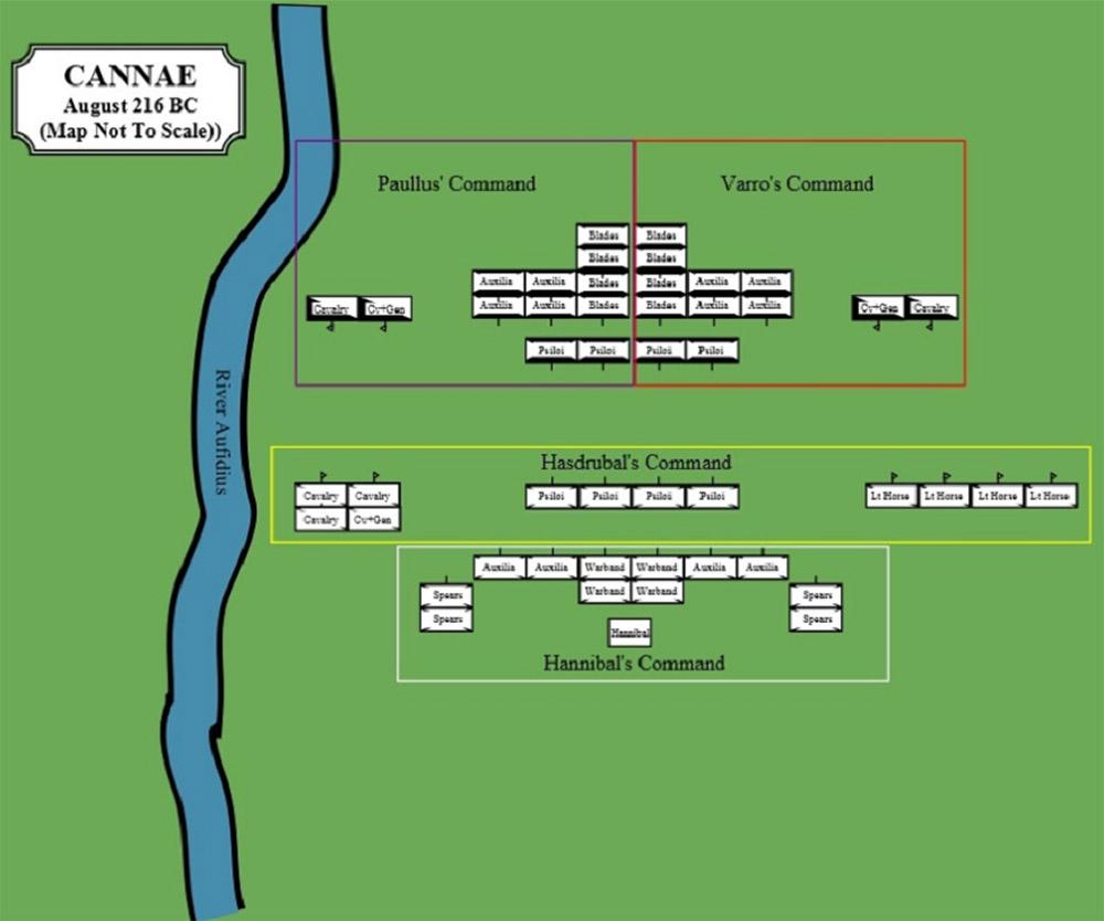 Сценарий битвы при Каннах для ДБА
