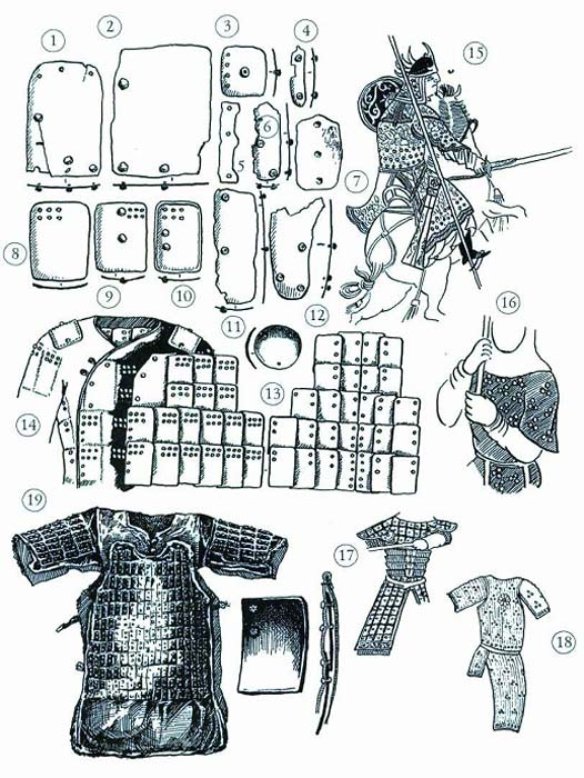 Вооружение и доспехи монголов